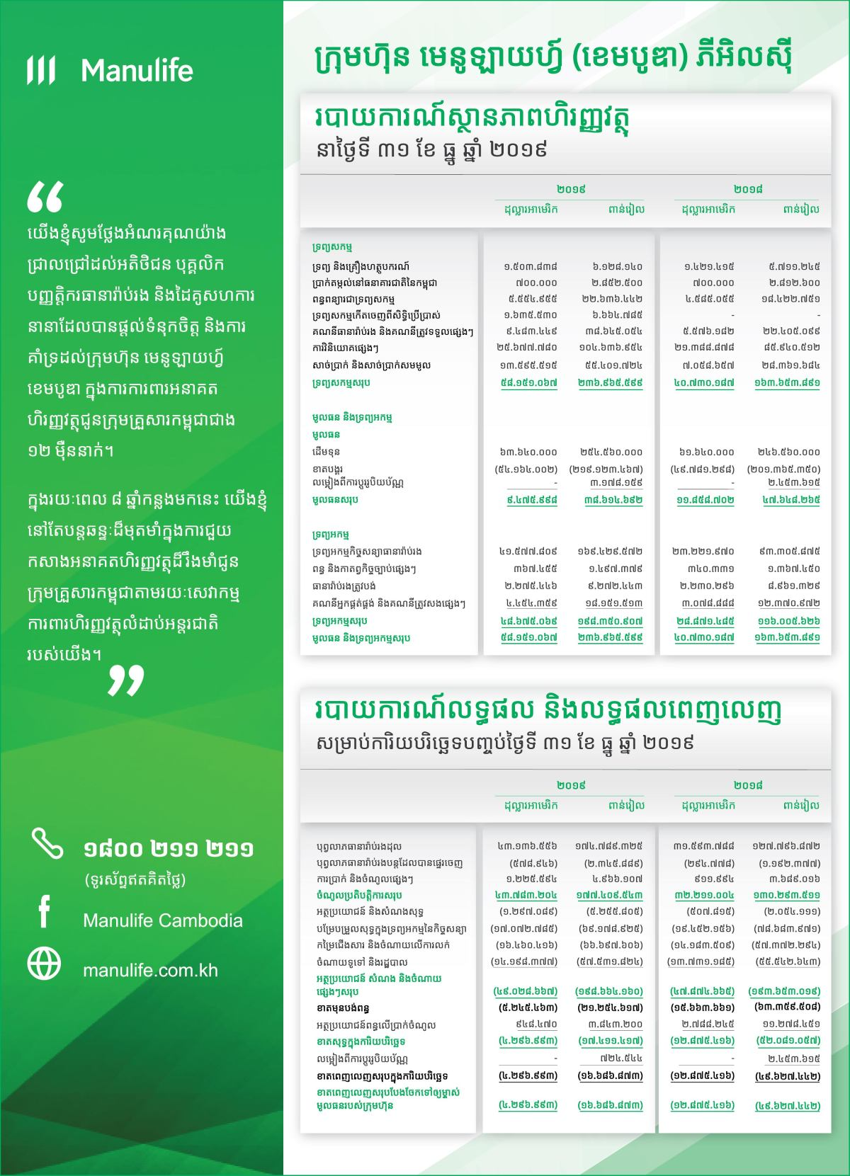 financial report 2019-manulife cambodia-life insurance-km